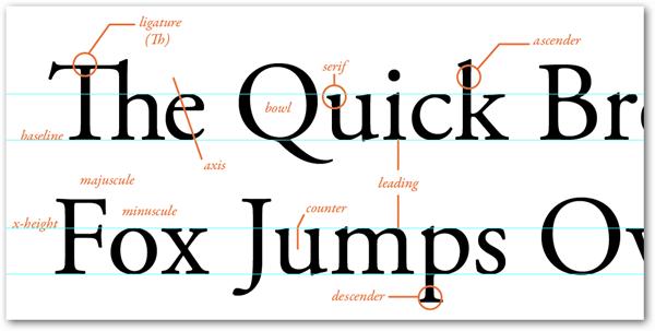 using fonts